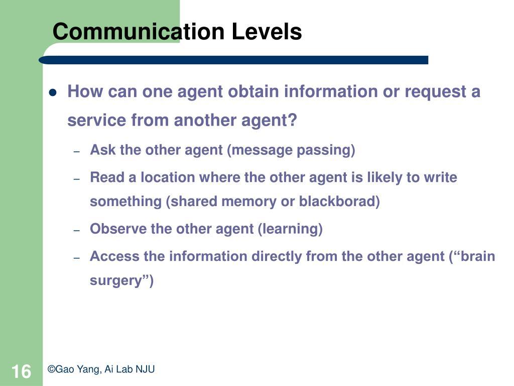 Communication Levels