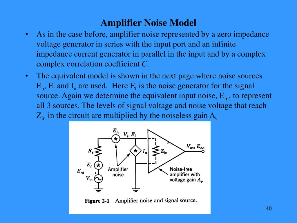 Amplifier Noise Model
