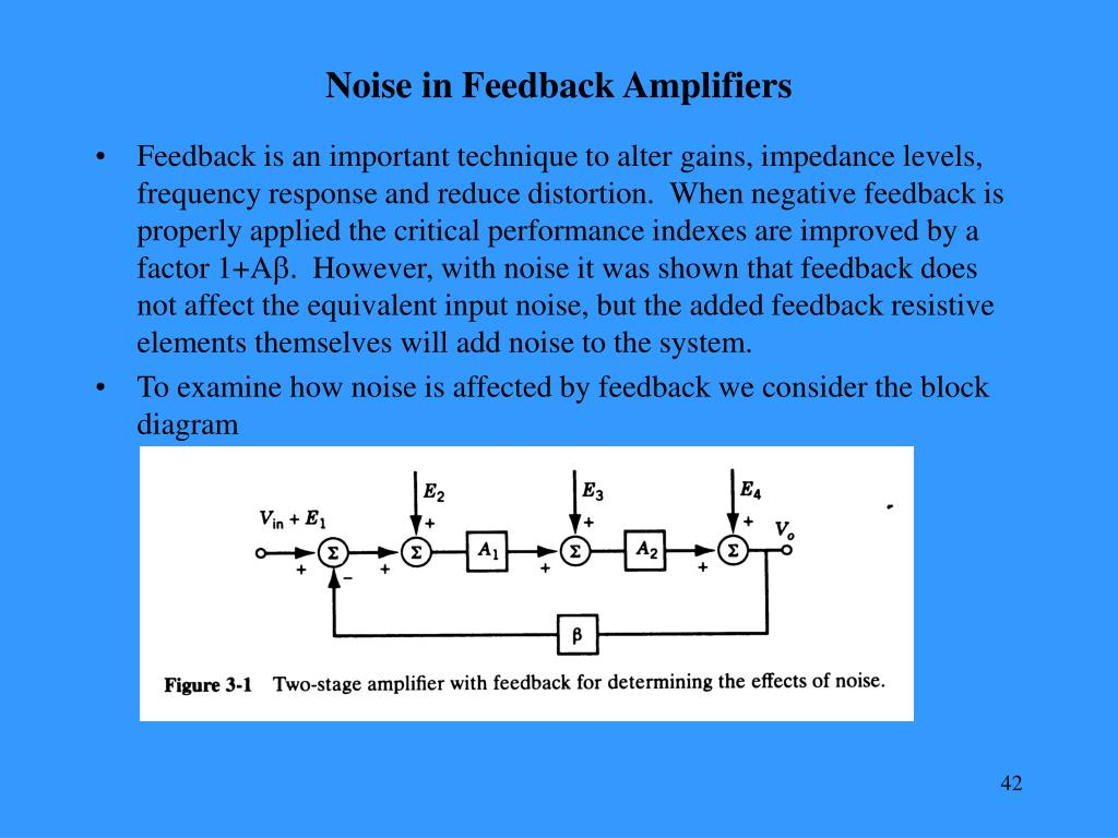 Noise in Feedback Amplifiers
