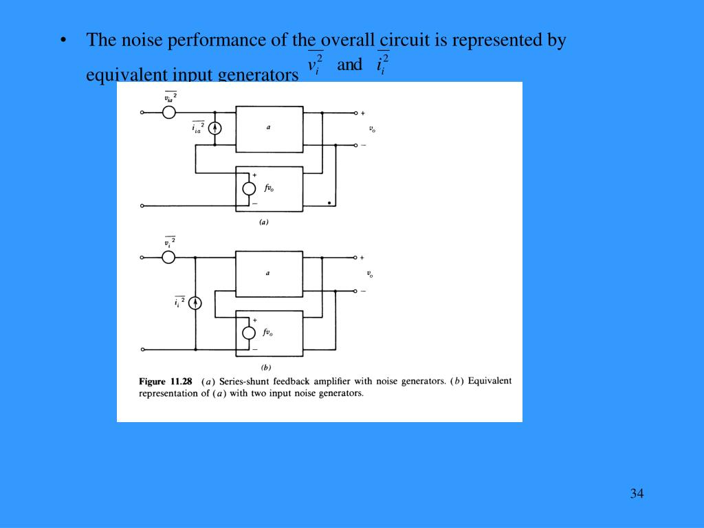 The noise performance of the overall circuit is represented by equivalent input generators