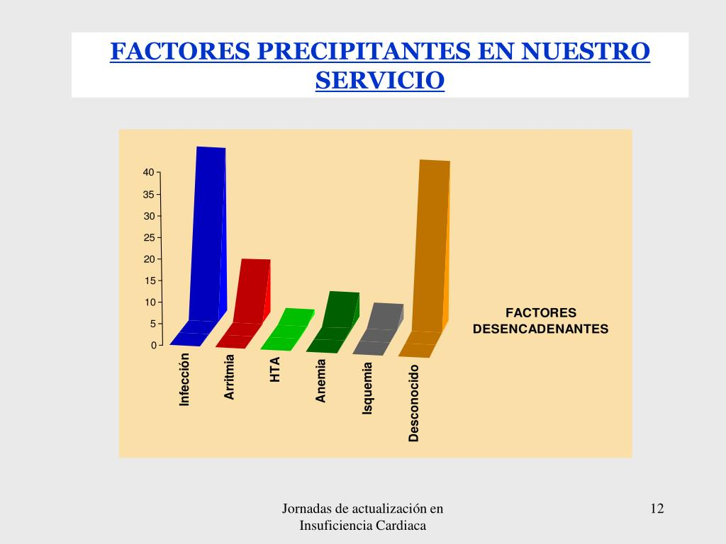 FACTORES PRECIPITANTES EN NUESTRO SERVICIO