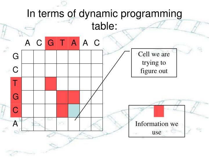 In terms of dynamic programming table: