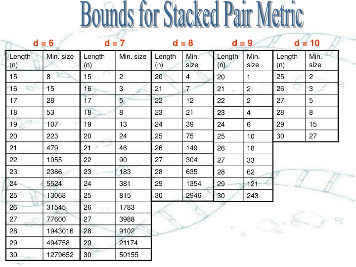Bounds for Stacked Pair Metric