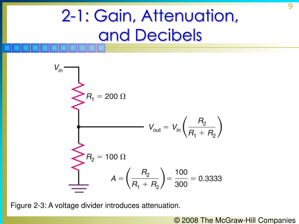 Figure 2-3: A voltage divider introduces attenuation.