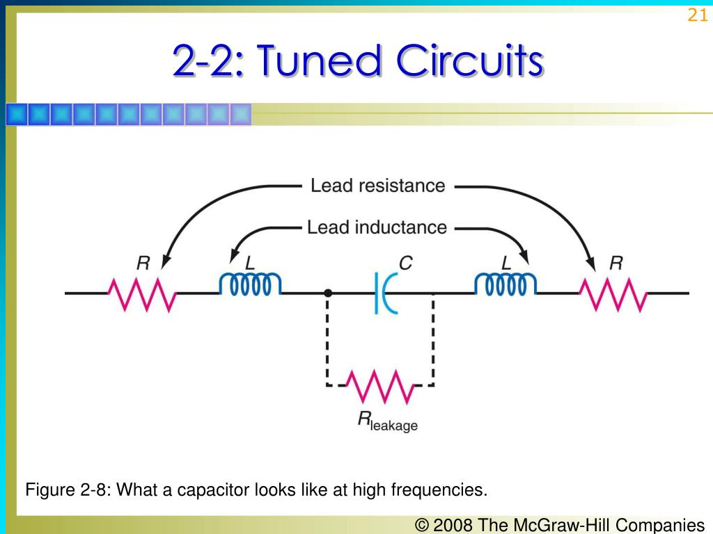 Figure 2-8: What a capacitor looks like at high frequencies.