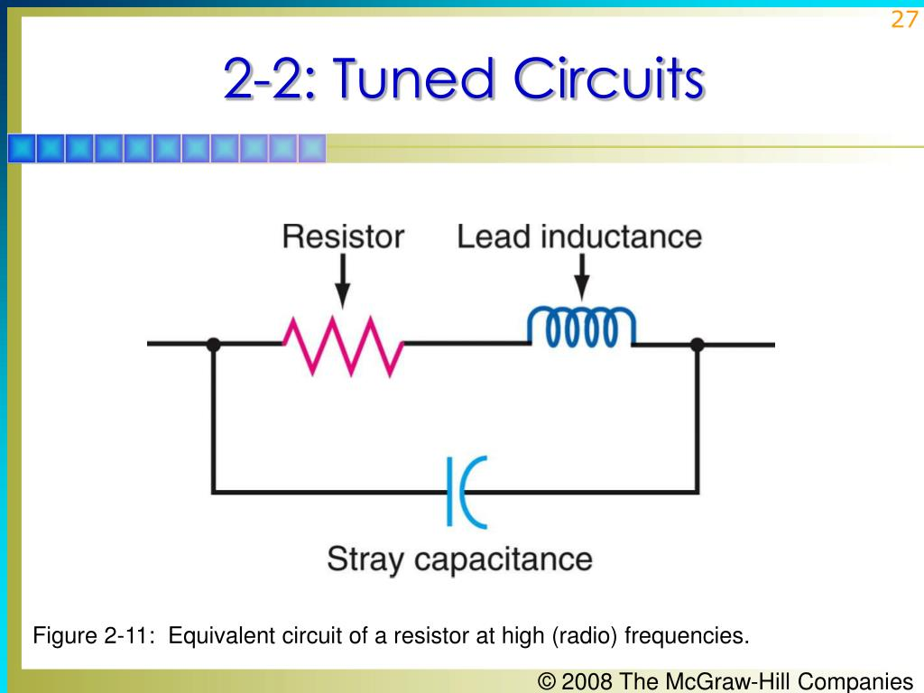 Figure 2-11:  Equivalent circuit of a resistor at high (radio) frequencies.