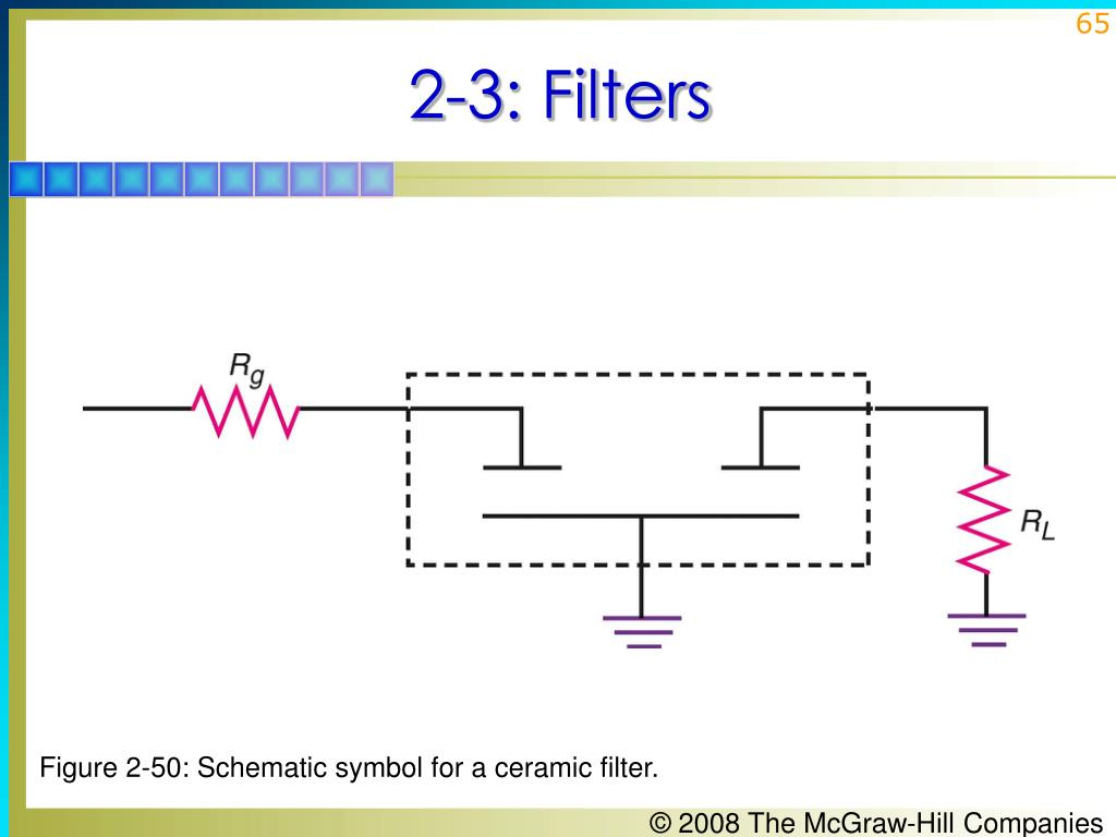 Figure 2-50: Schematic symbol for a ceramic filter.