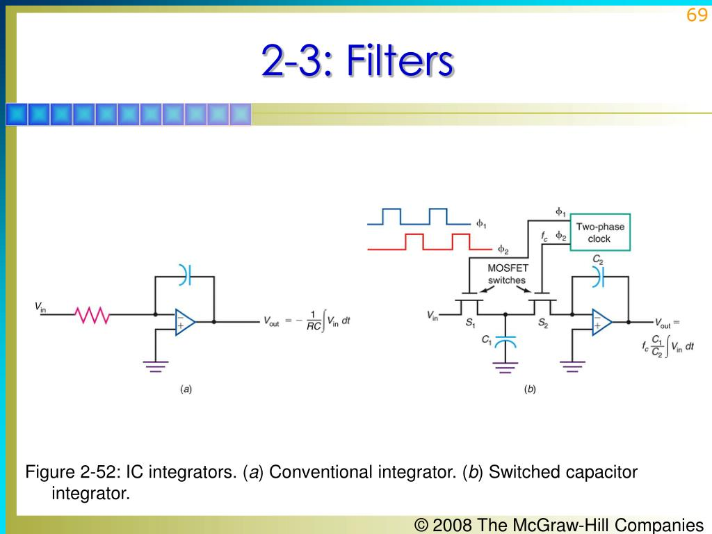 Figure 2-52: IC integrators. (