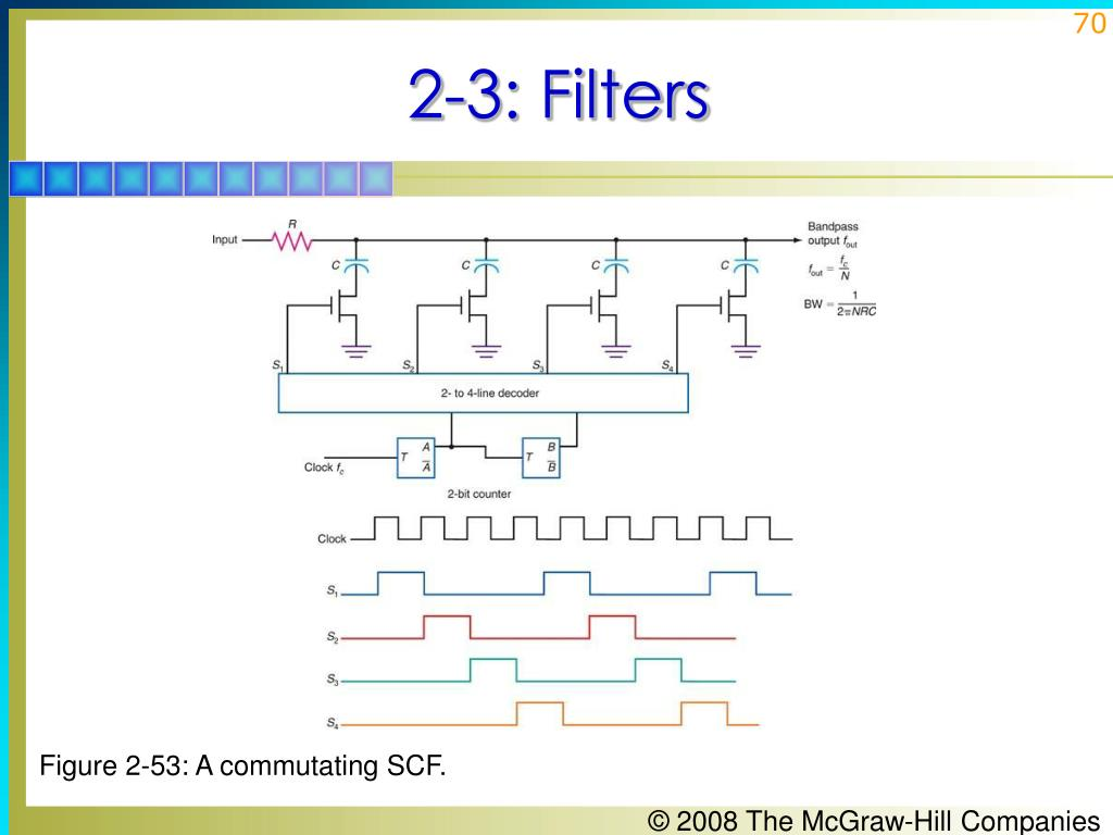 Figure 2-53: A commutating SCF.