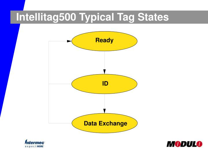 Intellitag500 Typical Tag States