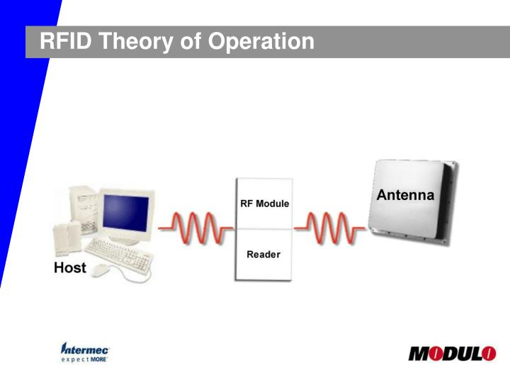 RFID Theory of Operation