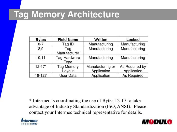 Tag Memory Architecture