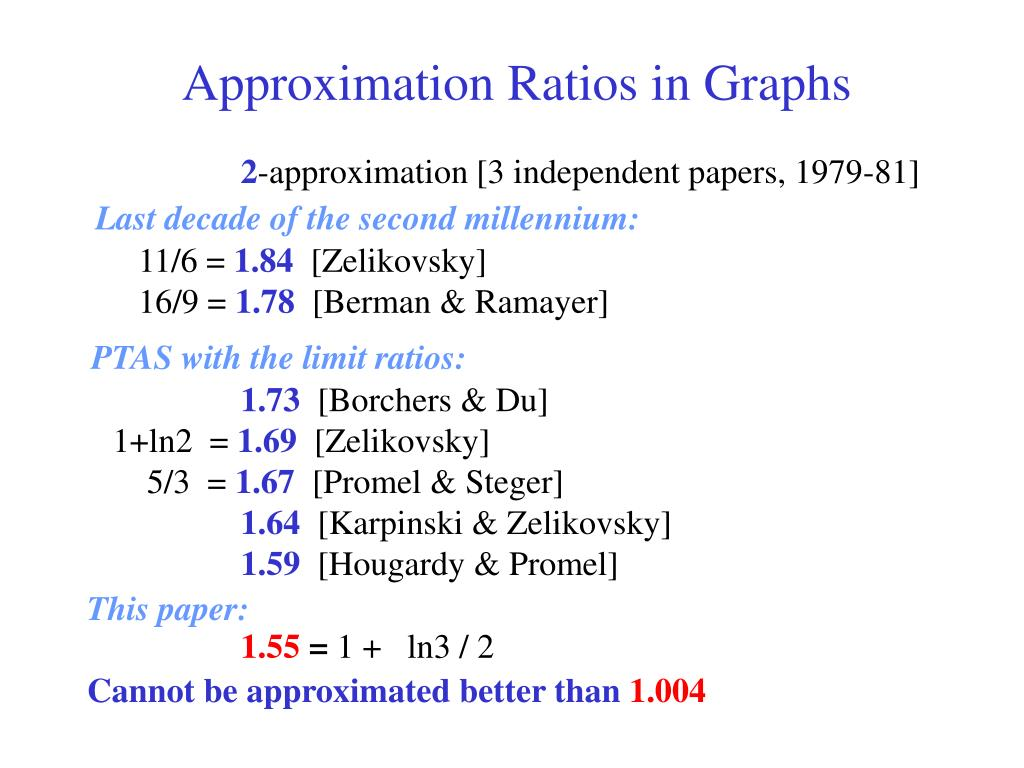 Approximation Ratios in Graphs
