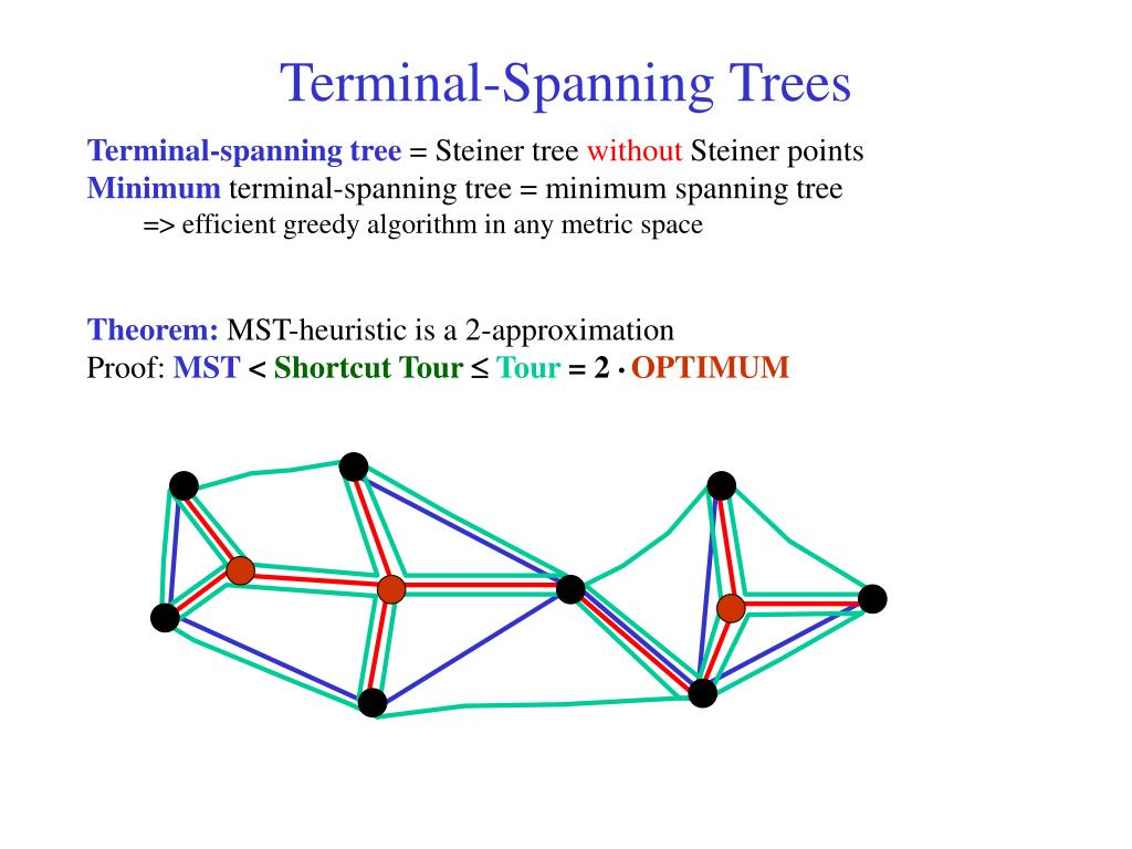 Terminal-Spanning Trees