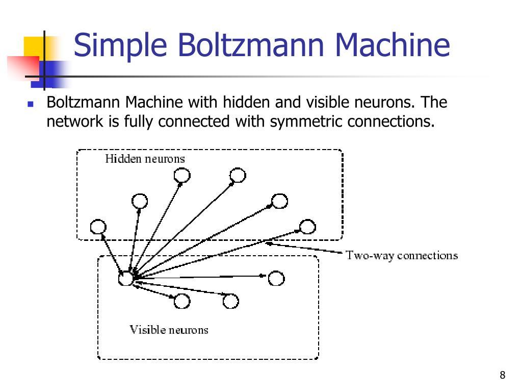 Simple Boltzmann Machine