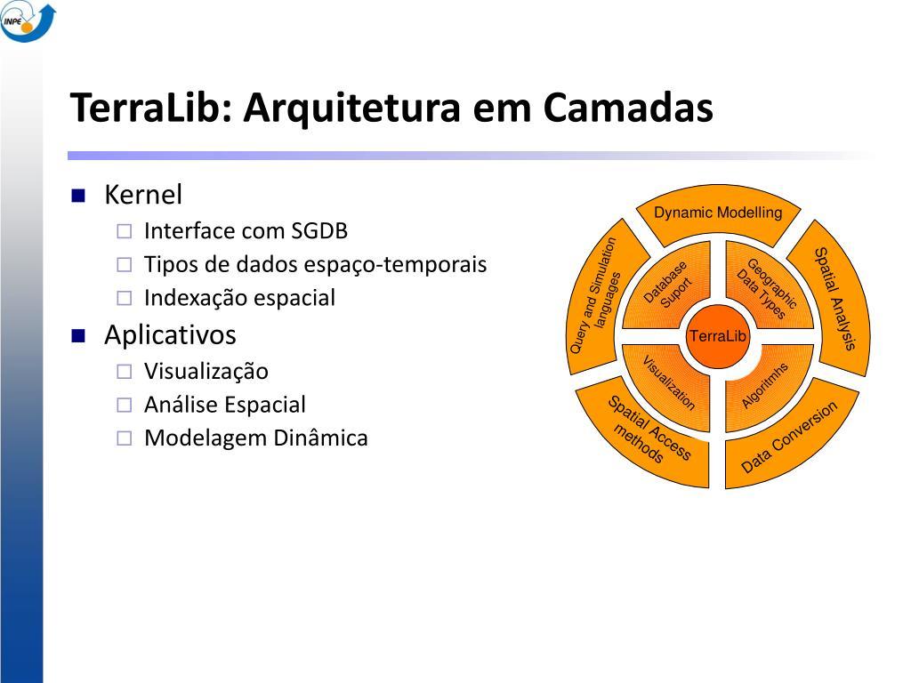 TerraLib: Arquitetura em Camadas