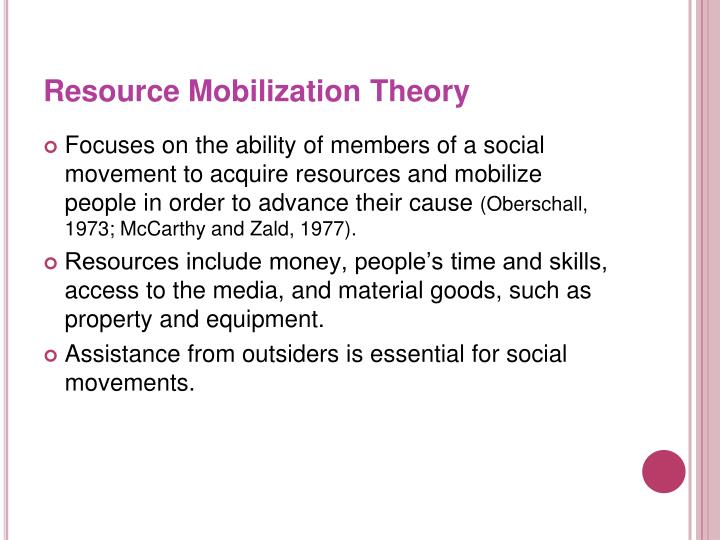 Resource Mobilization Theory