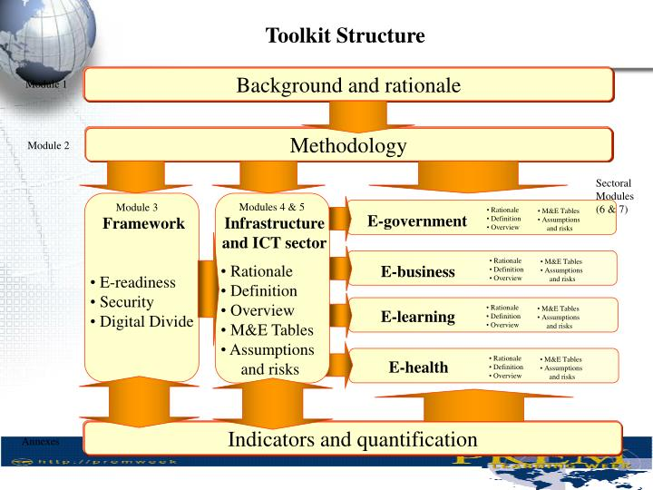 Toolkit Structure