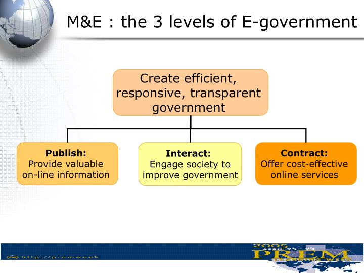 M&E : the 3 levels of E-government