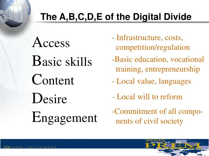 The A,B,C,D,E of the Digital Divide