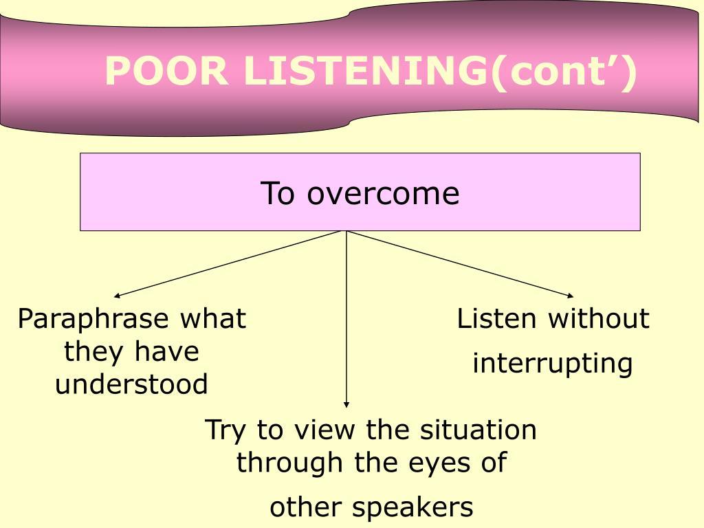 POOR LISTENING(cont')