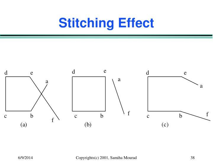 Stitching Effect