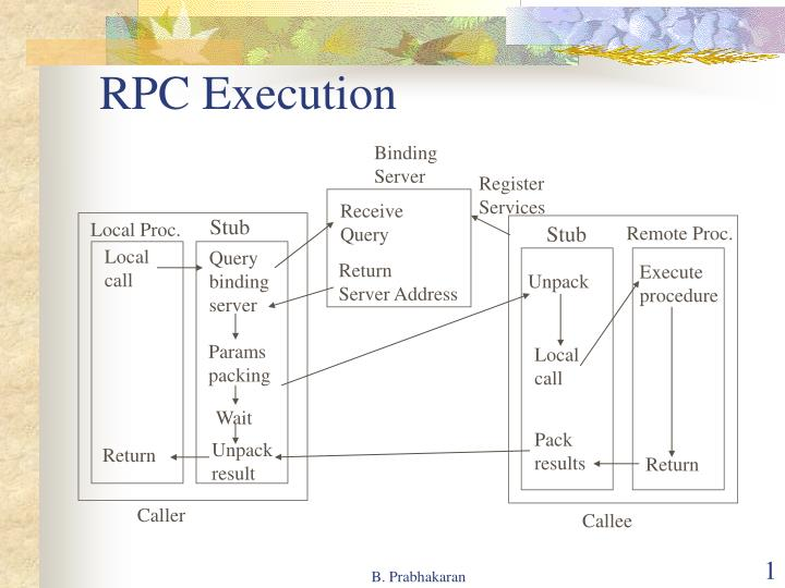 Rpc execution