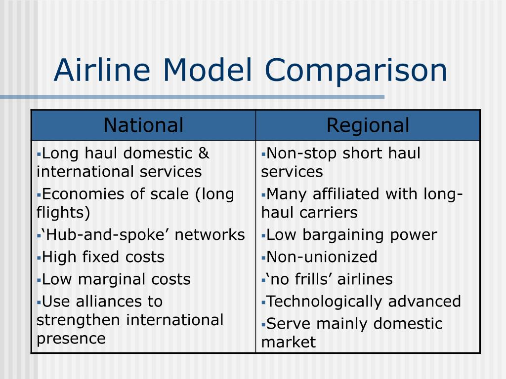 valuation ratios in the airline industry Airline finance and aircraft financial evaluation: evidence from the field atrs world conference 2005 paper william gibson, airbusiness academy.