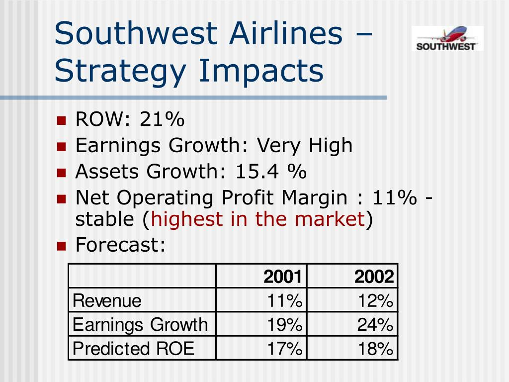 southwest airlines distribution strategy Distribution and promotion product distribution strategies swa promotion strategies: marketing mix southwest airlines southwest airlines.