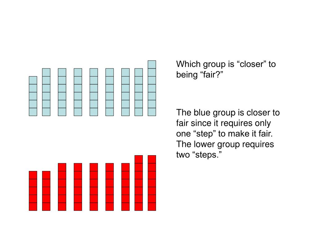 "Which group is ""closer"" to being ""fair?"""