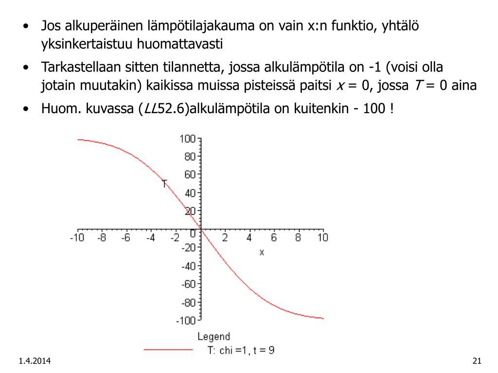 Jos alkuperäinen lämpötilajakauma on vain x:n funktio, yhtälö yksinkertaistuu huomattavasti