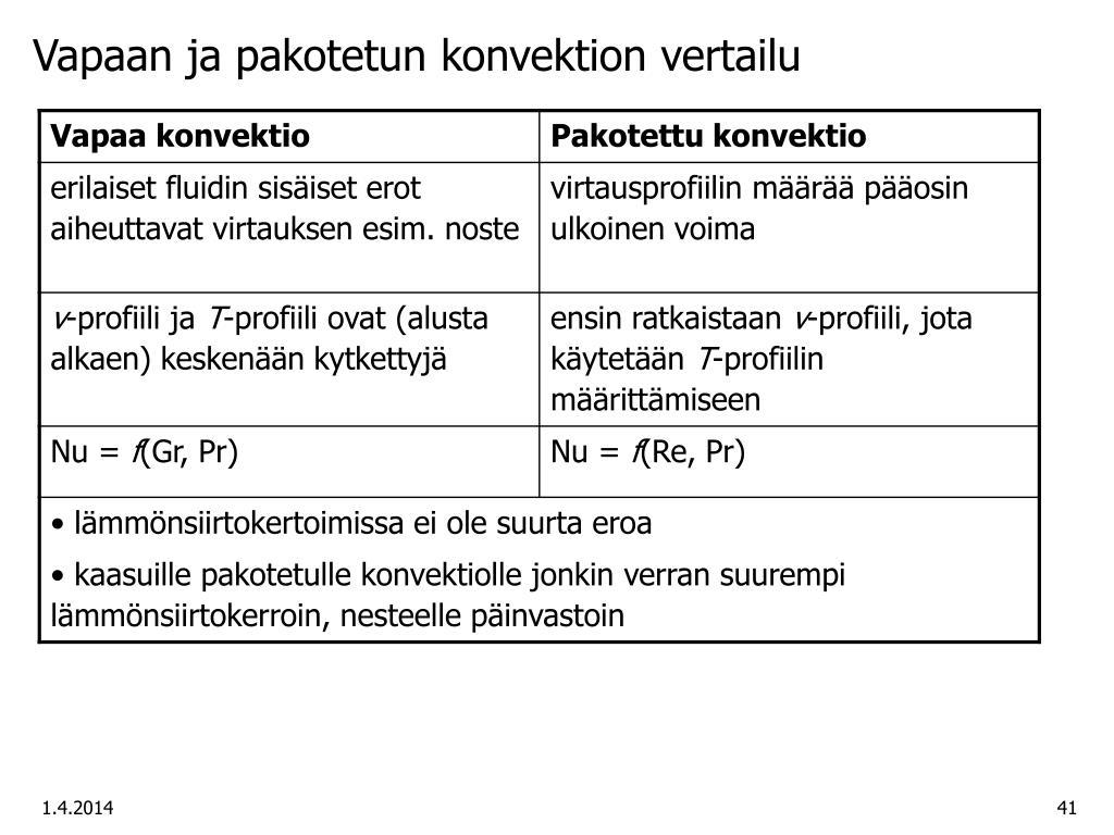 Vapaan ja pakotetun konvektion vertailu