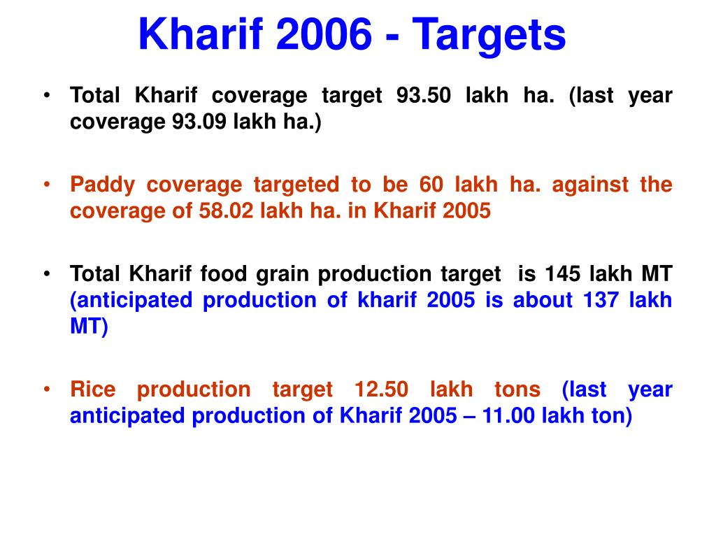 Kharif 2006 - Targets