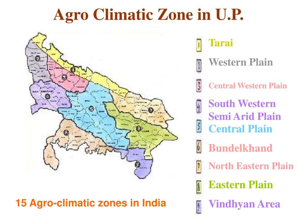 Agro Climatic Zone in U.P.