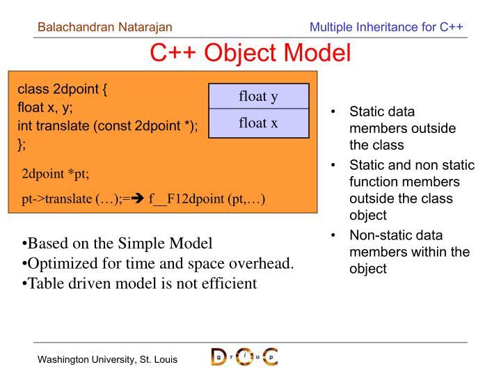 C++ Object Model