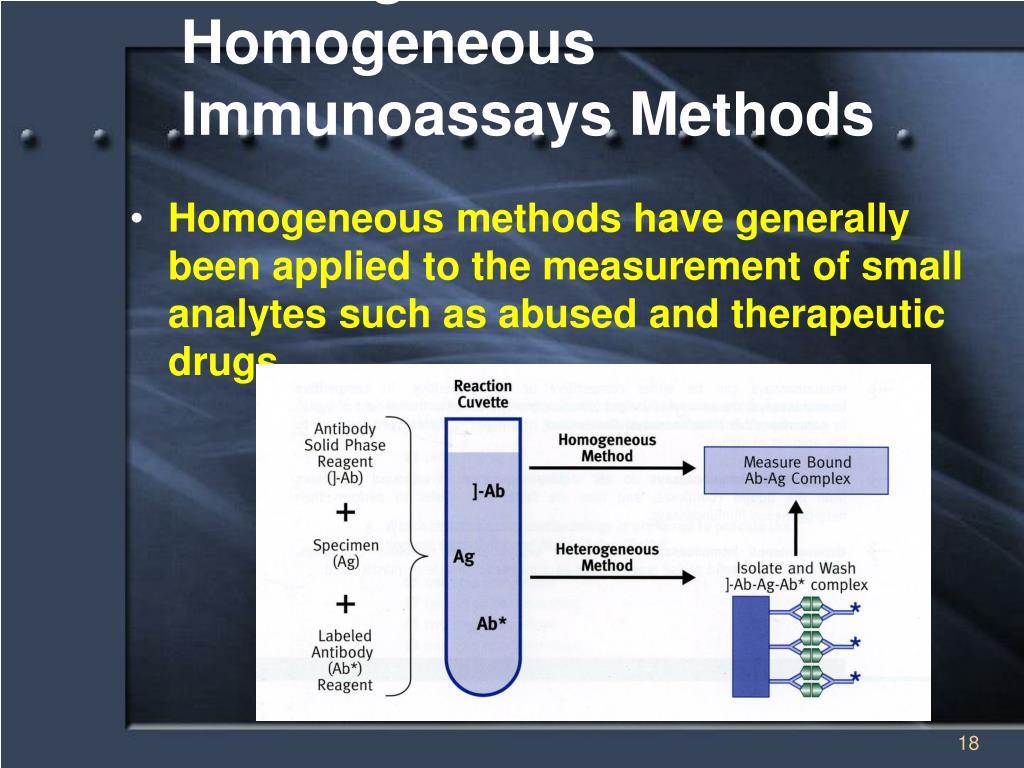 immuno essay
