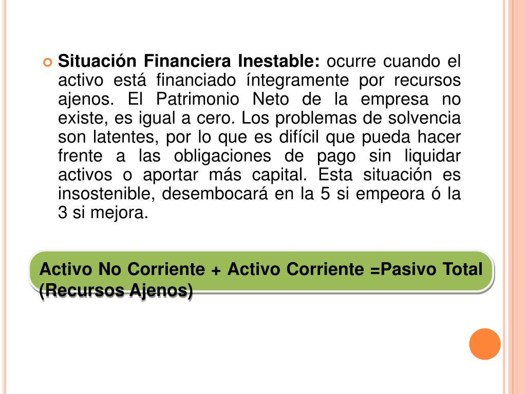 Situación Financiera Inestable: