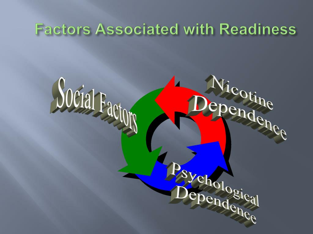 Factors Associated with Readiness