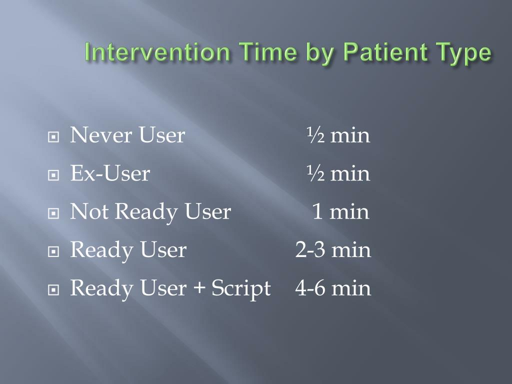 Intervention Time by Patient Type