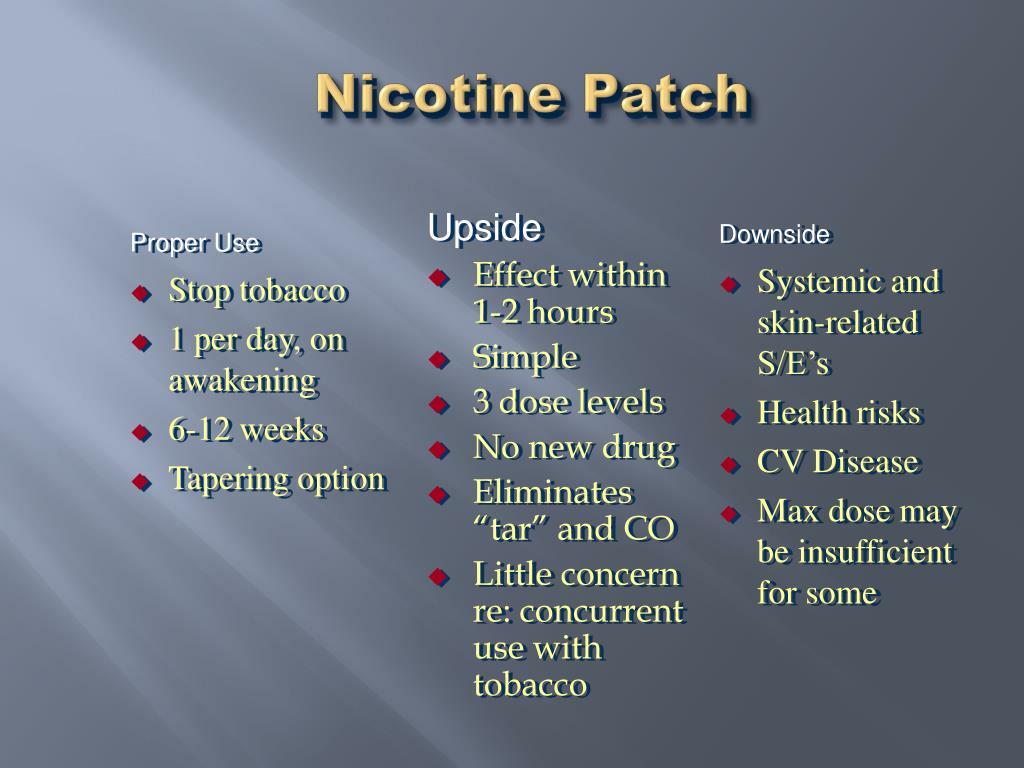 Nicotine Patch