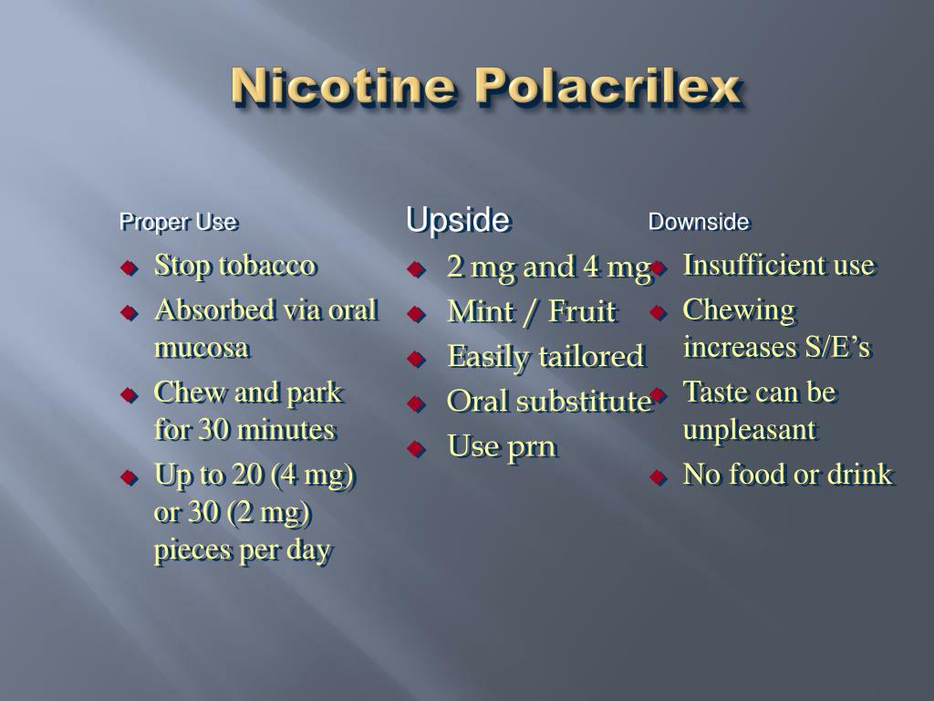 Nicotine Polacrilex