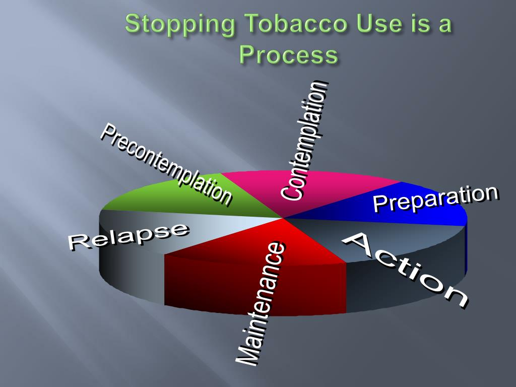 Stopping Tobacco Use is a Process