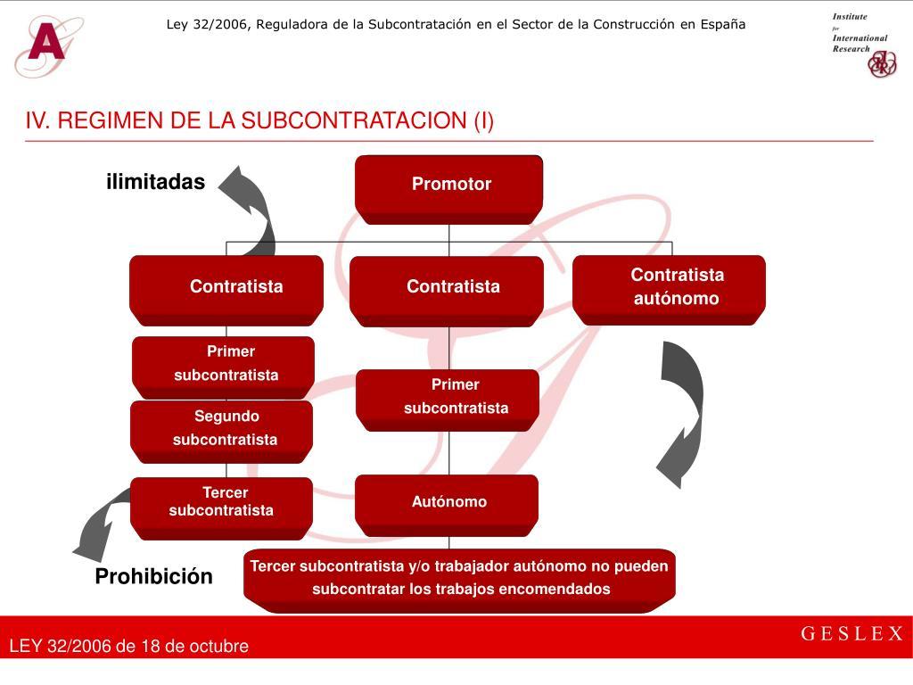 IV. REGIMEN DE LA SUBCONTRATACION (I)