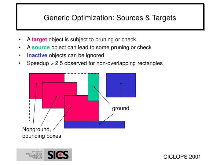 Generic Optimization: Sources & Targets