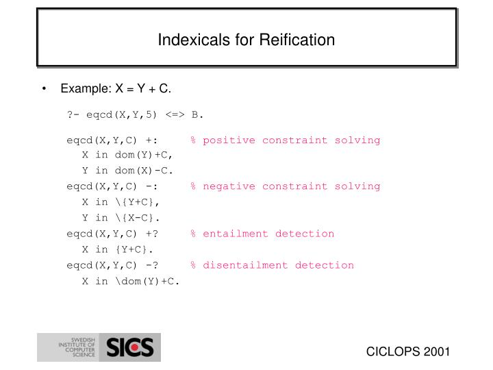 Indexicals for Reification