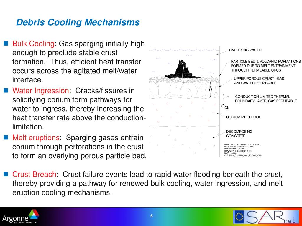 Debris Cooling Mechanisms