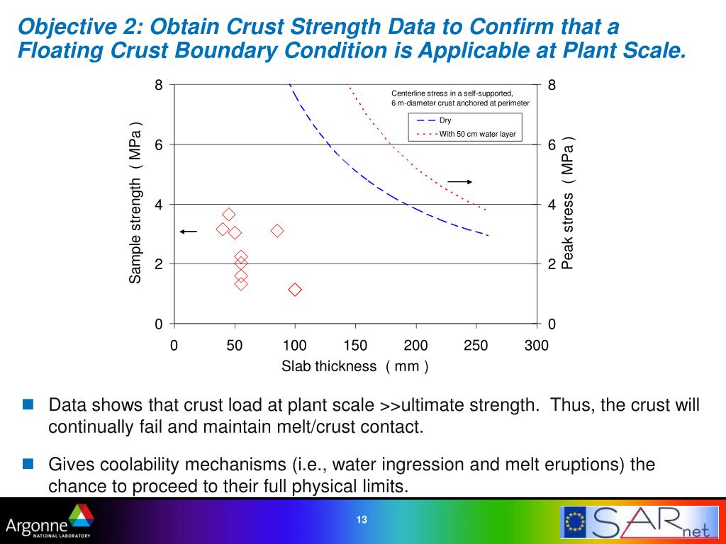 Objective 2: Obtain Crust Strength Data to Confirm that a Floating Crust Boundary Condition is Applicable at Plant Scale.