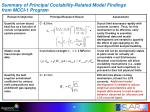 summary of principal coolability related model findings from mcci 1 program