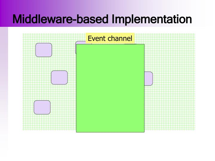 Middleware-based Implementation