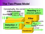 the two phase model